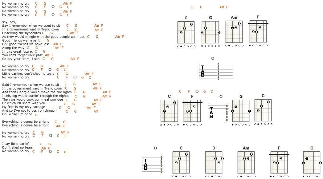 no woman no cry guitar chords pdf