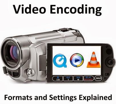 Encode Video menggunakan Cyko+HandbrakeCLI