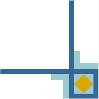 baik berikut contoh border untuk sisi pojok dengan desain yang dinamis ...