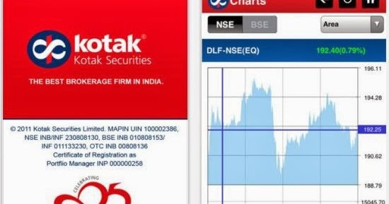 Mobile Trading Application Stock Trader Mobile,Tablet - Kotak Securities | FREE INTRADAY TIPS