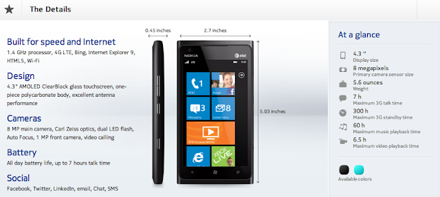 Nokia Lumia 900 Specifications