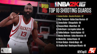 NBA 2K16 top shooting guards