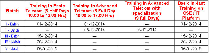 BSNL Industrial / In-plant Training Courses Schedule at RTTC Hyderabad