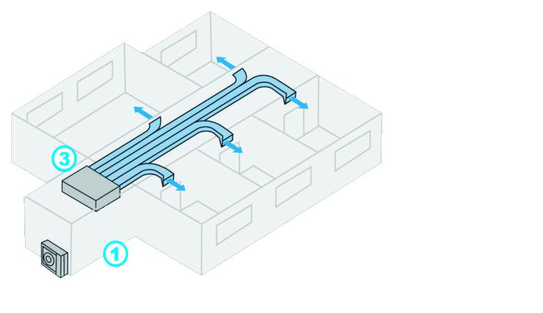 Reparaire alicante instalacion de conductos aire for Maquina aire acondicionado por conductos