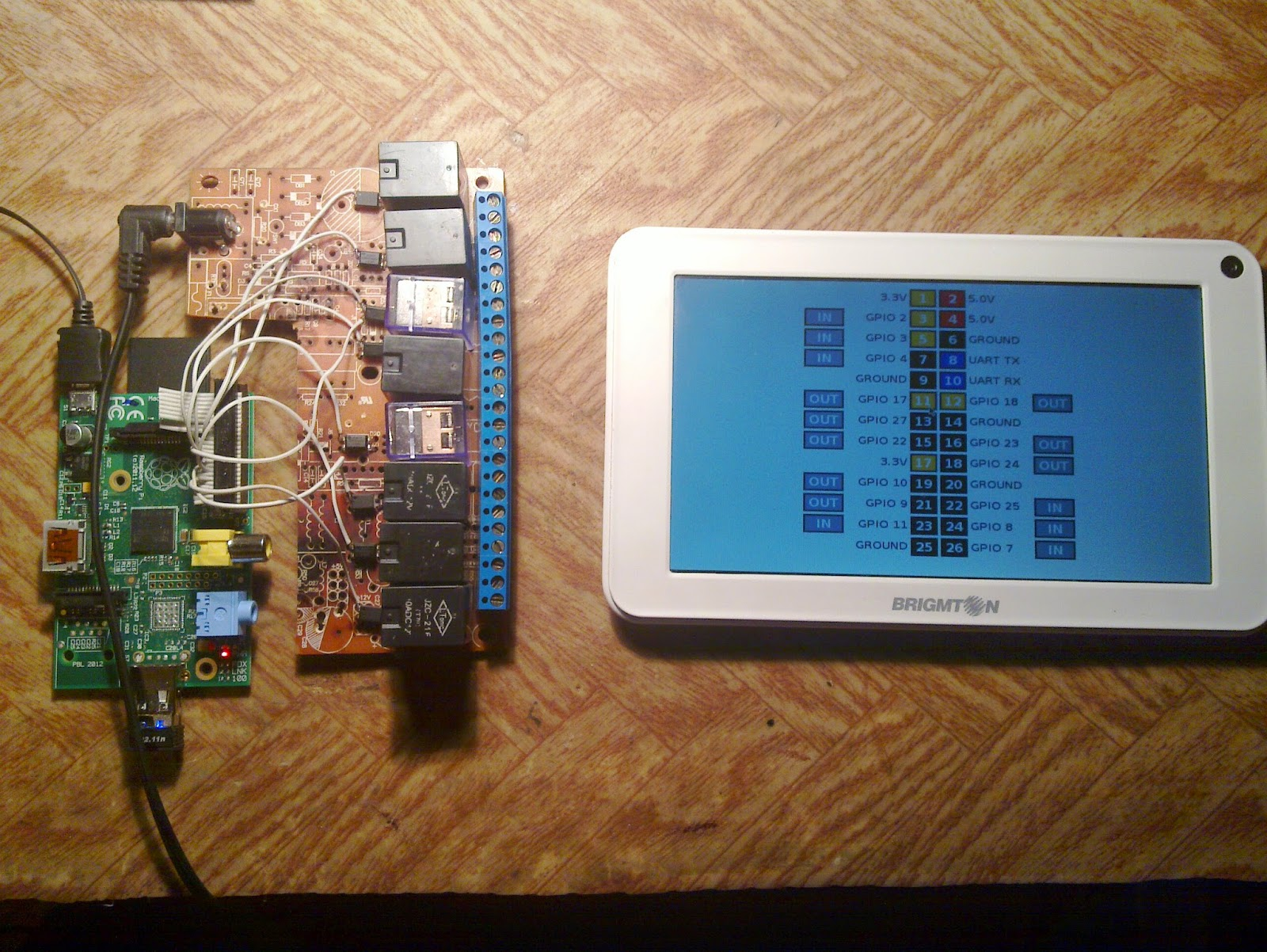 Do it yourself home automation system based on raspberry pi solutioingenieria Image collections