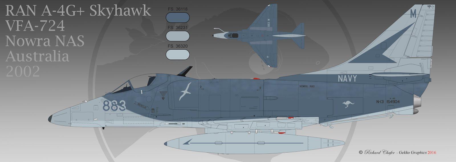 RAN A-4G+ Skyhawk 2002