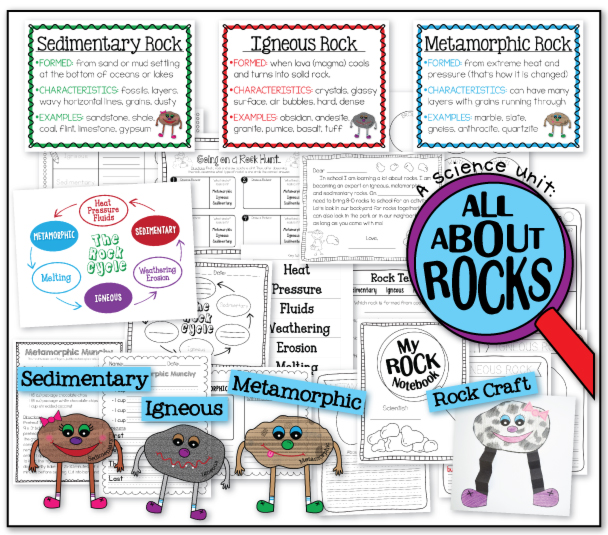 the teacher wife All About Rocks – Igneous Rock Worksheet