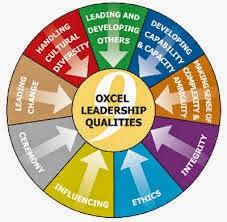 Qualities of a Good Leader? Short Explain.
