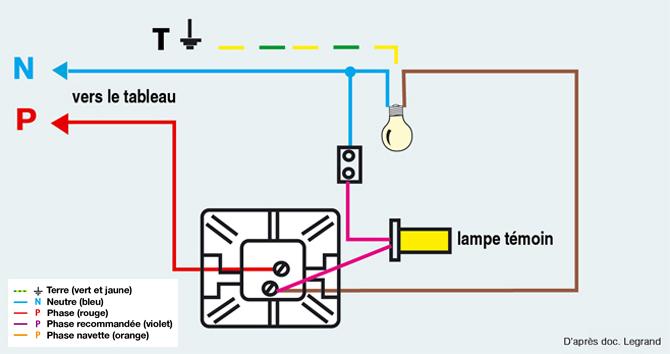 Simple allumage t moin ou voyant schema electrique - Schema simple allumage ...