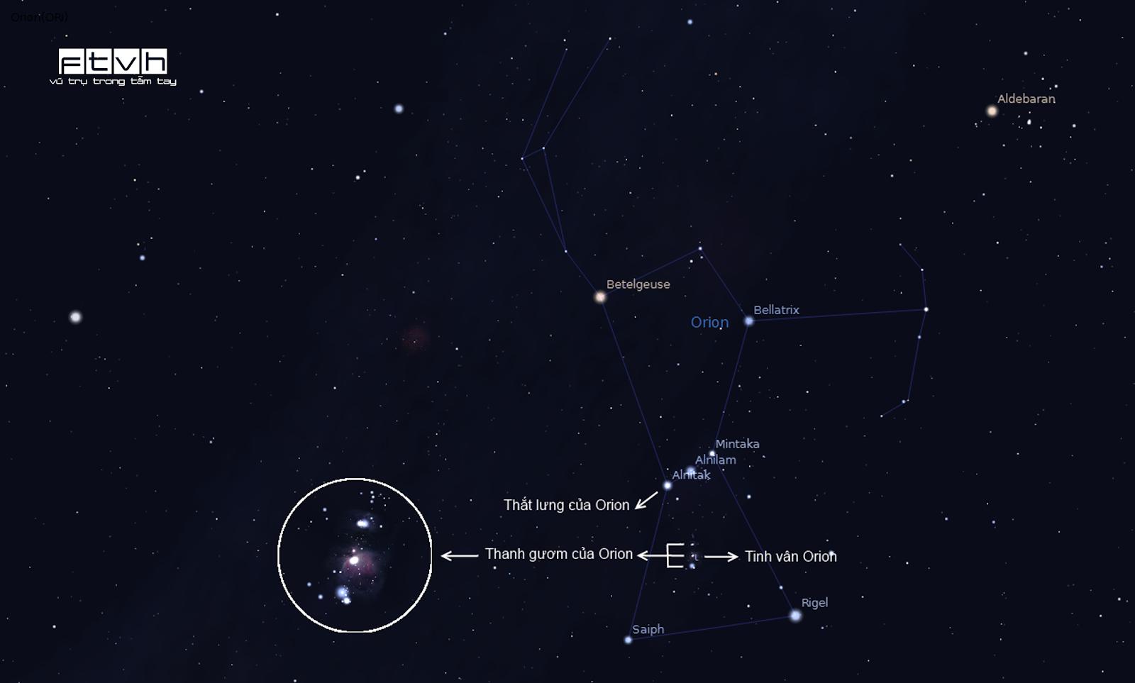 Chòm sao Orion, Thắt lưng của Orion, Thanh gươm của Orion và tinh vân Orion. Hình minh họa bởi Stellarium.