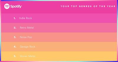Top Genres