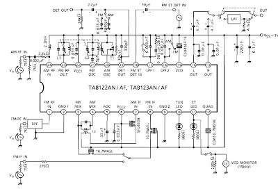 circuit diagram knowledge ta8122 bassed am fm radio receiver diagram rh wikidiagram blogspot com