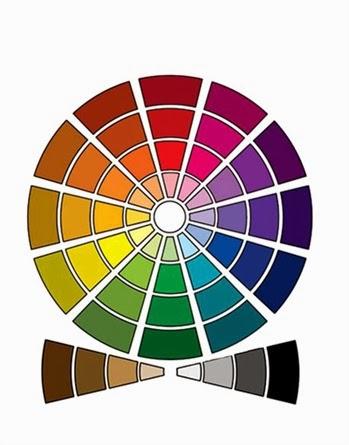 http://3.bp.blogspot.com/-F14bQeZqs2c/Ut7AbfxWx6I/AAAAAAAAAcc/O5_FZIAs1Lg/s1600/ruota-dei-colori.jpg