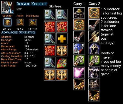 Rouge Knight - Sven Item Build | Skill Build | Tips - DotA ...