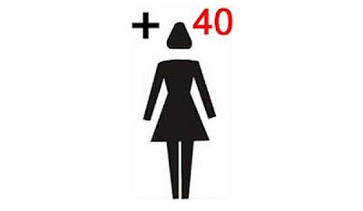 Ratraso de la menopausia