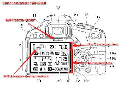 Canon EOS 650D con wi-fi
