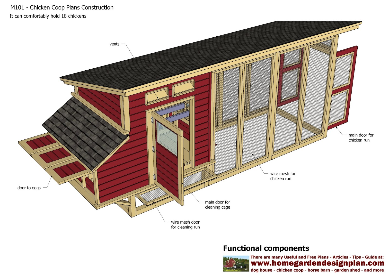 learning k free chicken coop plans australia
