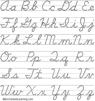 Basic Design Graffiti Alphabet Letters A-Z
