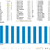 FOX-1A Telemetry