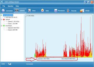 kecepatan internet lambat