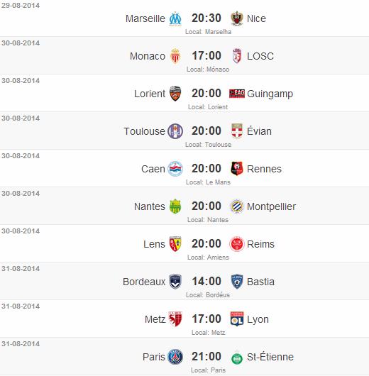 Jogos Campeonato Francês 4° Rodada 2014/15