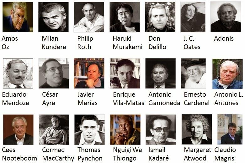 Candidatos al Premio Nobel