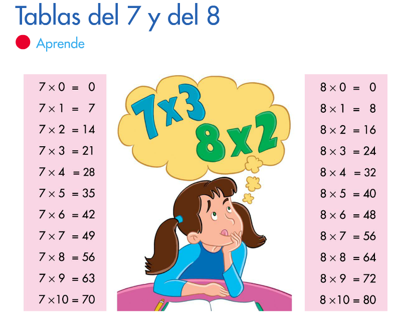 http://www.primerodecarlos.com/SEGUNDO_PRIMARIA/abril/tema2-3/actividades/mates/aprende_tablas_7_8/visor.swf