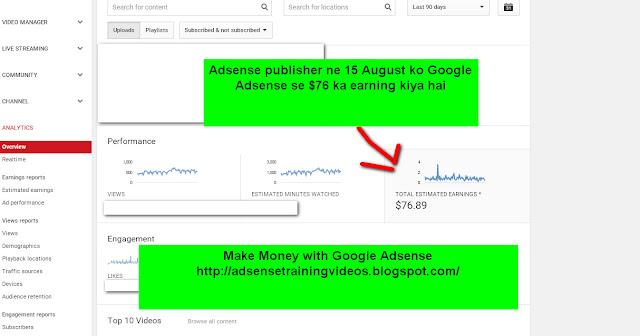 Google Adsense publisher ne youtube ke madhyam se 15 August 2015 ko $76 ka earning kiya hai-see screenshot