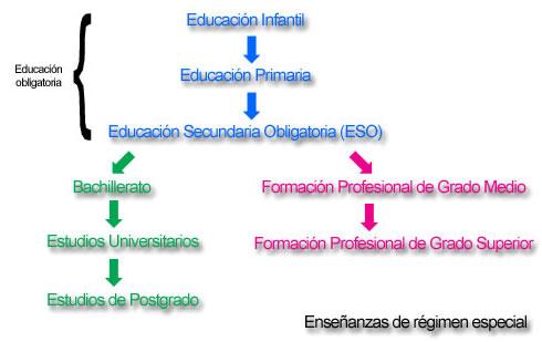 sistemoeducativo.jpg