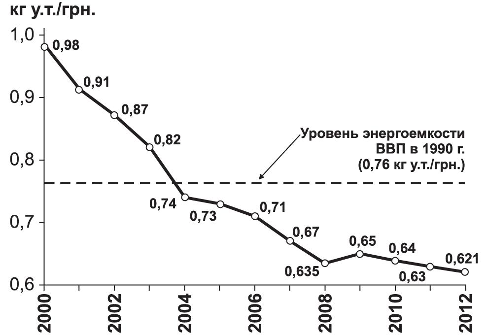 Теплоэлектростанций дании некоторых странах древесные гранулы потребляют стоимости тонну цене