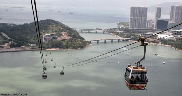 Bahía Tung Chung desde el teleférico