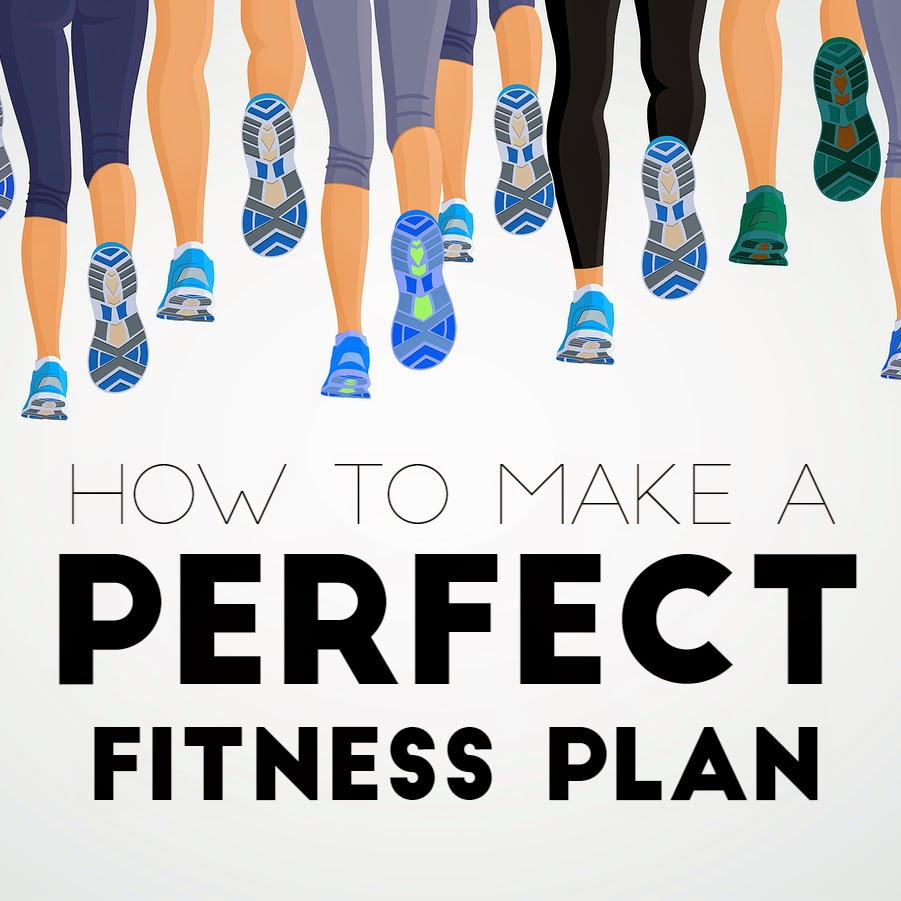 Plan for the gym