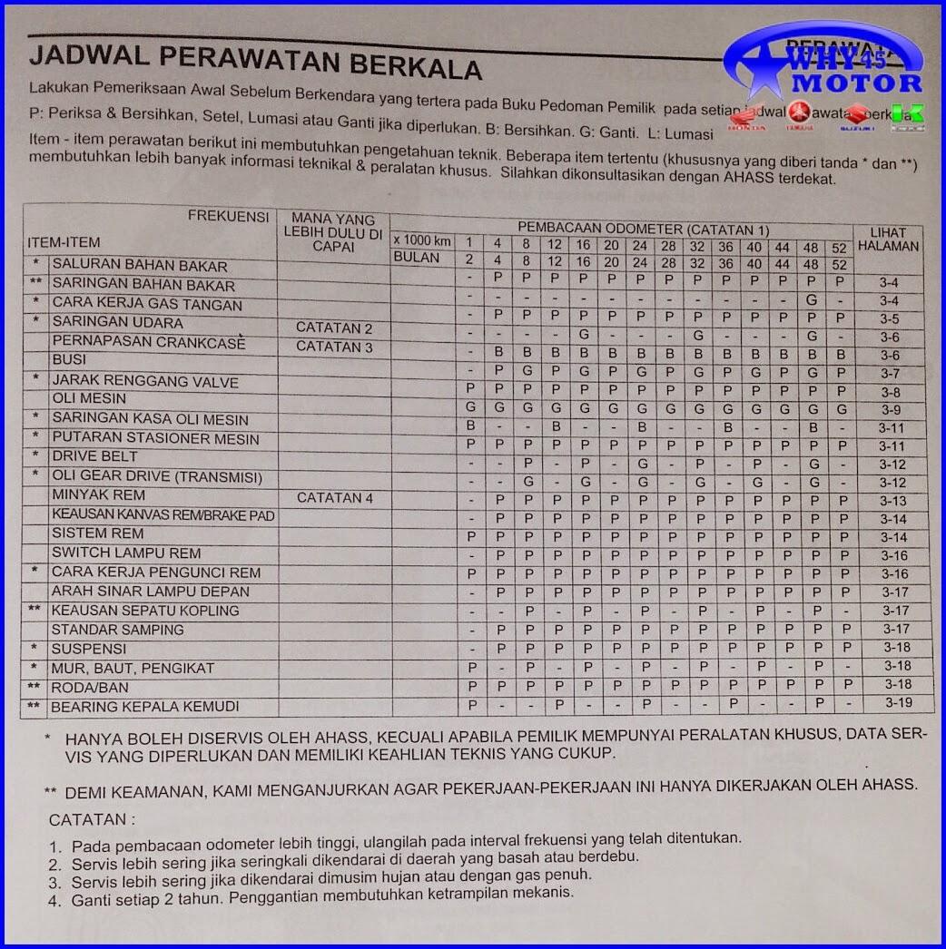 Why45 Motor  Jadwal Service  U0026 Penggantian Spare Part Motor