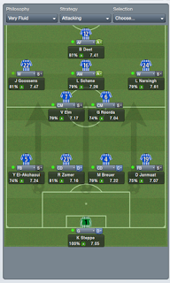 Germany tactic for FM 2012