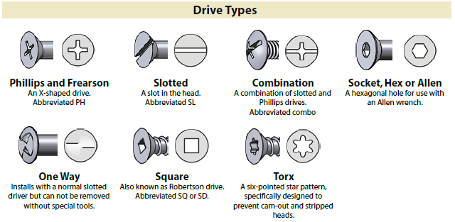 machine nut types