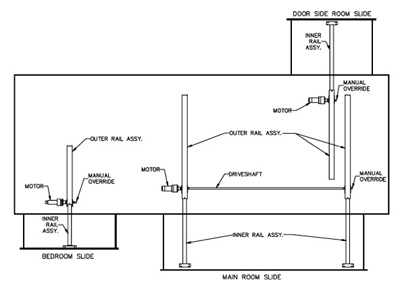 Power Gear Slideout the rv doctor manual override for rv slideout room Single Phase Motor Wiring Diagrams at mifinder.co