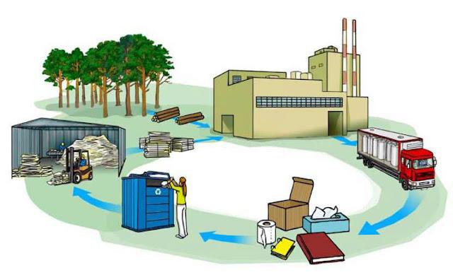 Technology planet - Luz de vida productos ecologicos ...