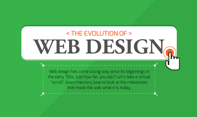 The Evolution of Web Design