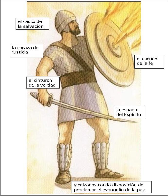 Giordano Bruno - Wikipedia, la enciclopedia libre