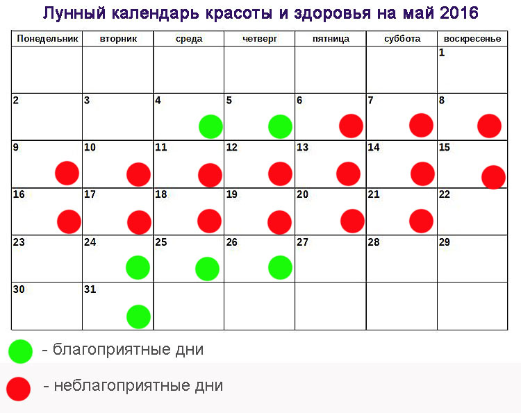 Депиляция лунный календарь май 2017