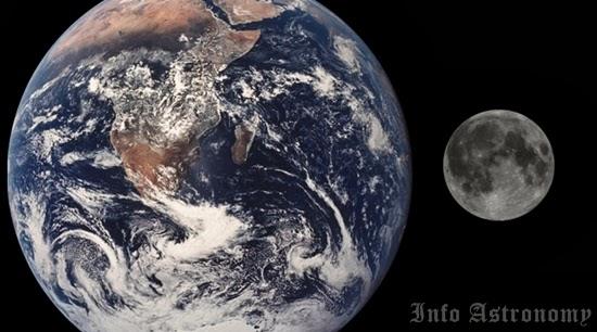 Apa Jadinya Bumi Tanpa Bulan?