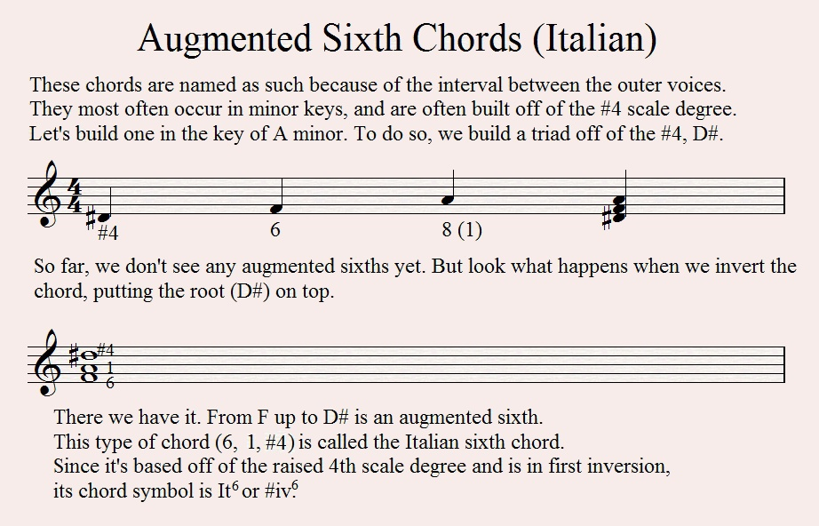 I Will Write About Music Here Augmented Sixth Chords Italian