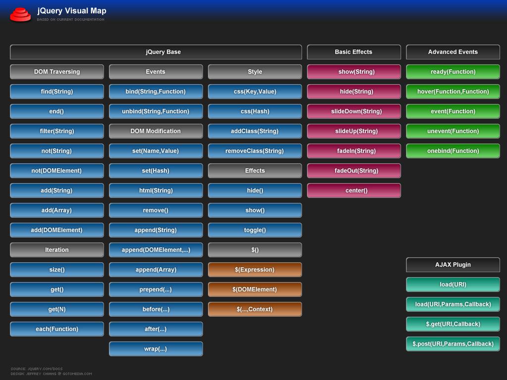 Jquery Tools Min Js Prototype Conflict