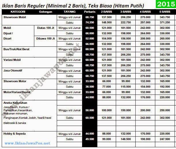Pasang Iklan Baris Jitu Jawa Pos Otomotif 2015