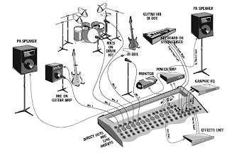 pa system setup diagram smart wiring diagrams u2022 rh emgsolutions co
