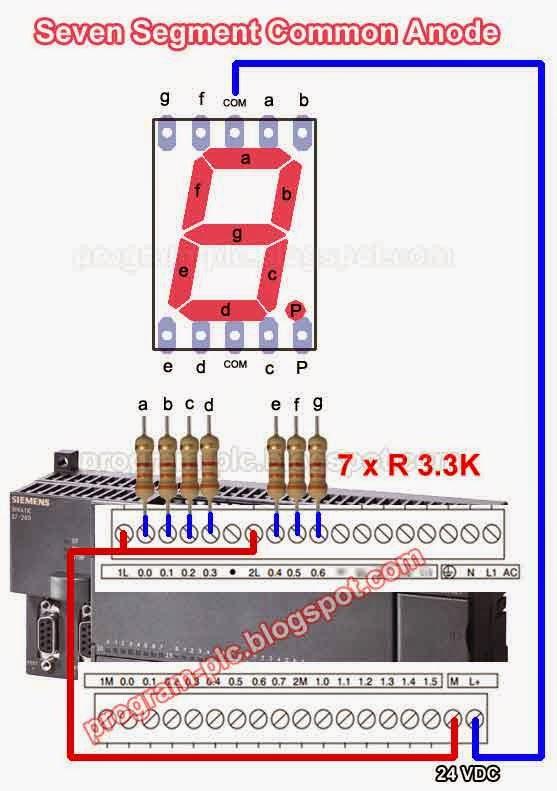 Wiring of Seven Segment in Siemens PLC