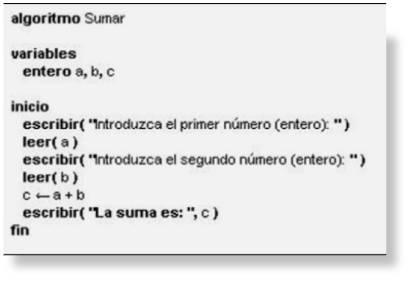 Algoritmos pseudocodigos y diagramas de flujos debe revisar llantas subproceso si estn bien devolverse sino asegurar vehculo colocar gato y aflojar pernos reemplazar llanta asegurar llanta ccuart Image collections