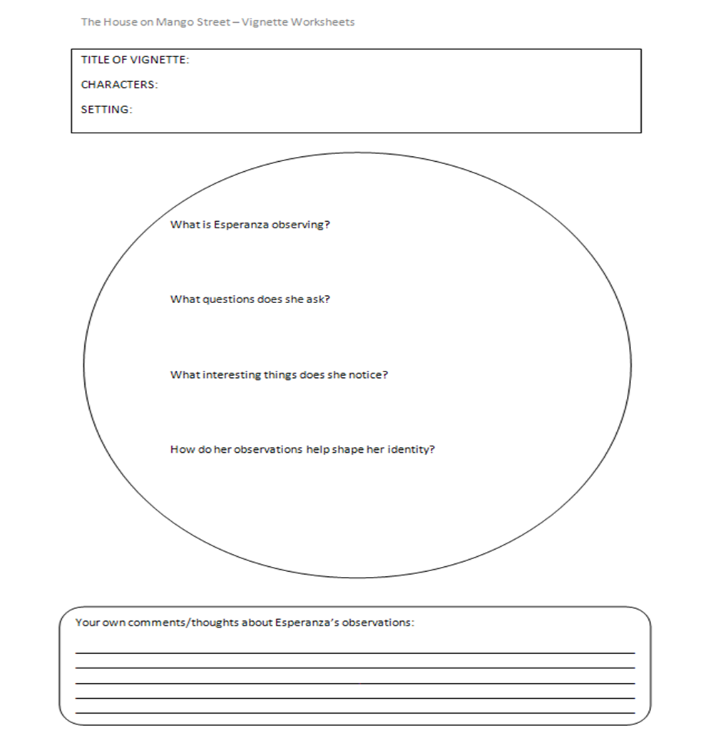 The House on Mango Street VIGNETTE WORKSHEET – House on Mango Street Worksheets