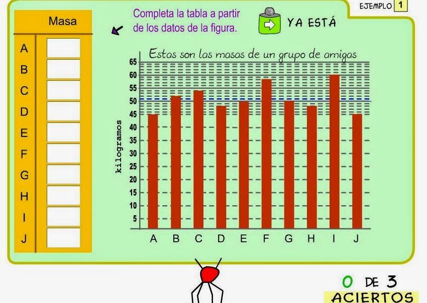 http://ntic.educacion.es/w3//recursos/primaria/matematicas/pesomasa/practica/mediaa4.html