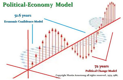 economic and more political 2 Causes of french revolution: political, social and economic causes the three main causes of french revolution are as follows: 1 political cause 2 social cause 3 economic cause 1 political cause: advertisements: during the eighteen the century france was the centre of autocratic monarchy the french monarchs had unlimited power and they declared themselves as [.